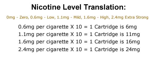 nicotine levels in cigarettes compare to e-cigarettes